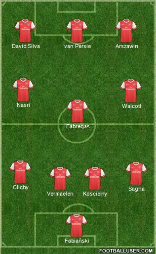 http://www.footballuser.com/Formations/2011/05/110230_Arsenal.jpg