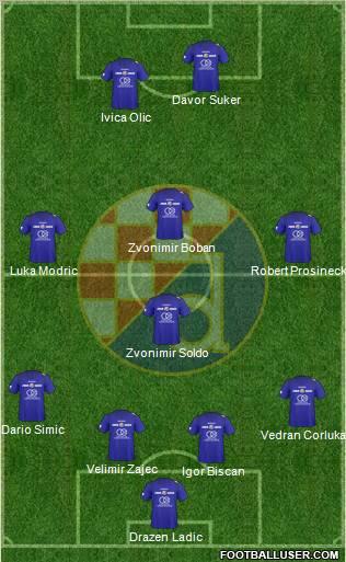 http://www.footballuser.com/Formations/2011/06/128350_NK_Dinamo.jpg