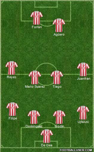 Composition et effectif Atlético Madrid 142370_Atletico_Madrid_B