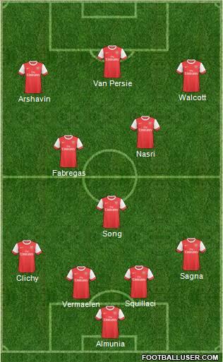 Effectif Arsenal 142718_Arsenal