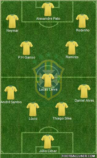 144841_Brazil.jpg