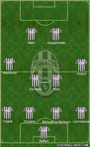 img http://www.footballuser.com/Formations/2011/07/159715_Juventus.jpg /img