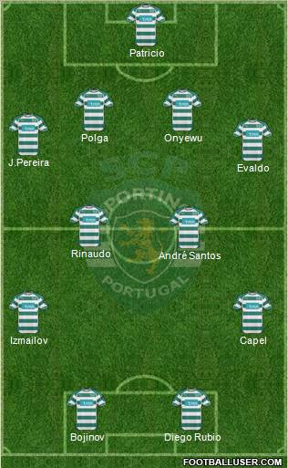 Sporting Clube de Portugal - SAD 3-5-1-1 football formation