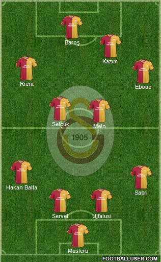 http://www.footballuser.com/Formations/2011/09/214636_Galatasaray_SK.jpg