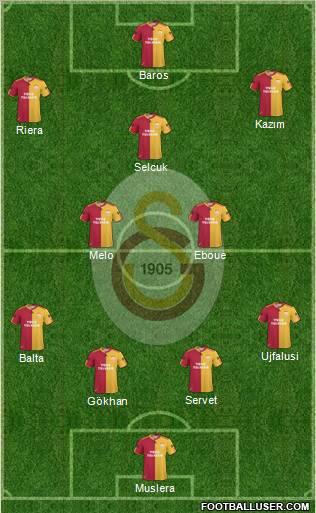 http://www.footballuser.com/Formations/2011/09/216545_Galatasaray_SK.jpg