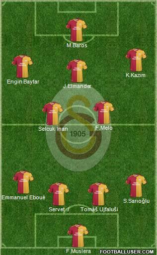 http://www.footballuser.com/Formations/2011/09/217037_Galatasaray_SK.jpg