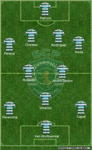 Sporting Clube de Portugal - SAD 5-3-2 football formation