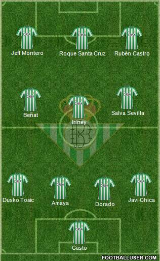 Real Betis Balompié S.A.D. 229457_Real_Betis_B_,_S_A_D_