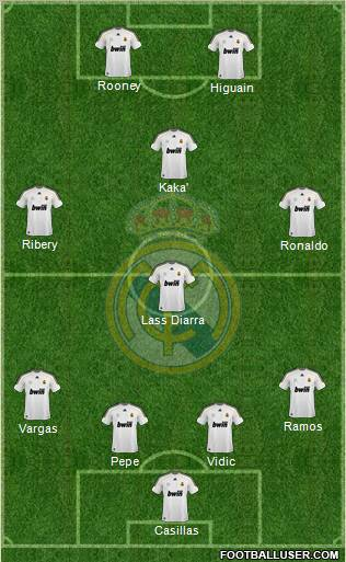 Real Madrid C F Football Formation
