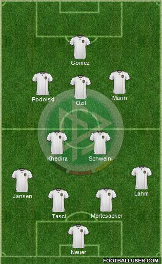 Germany football formation