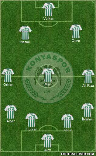 Konyaspor football formation