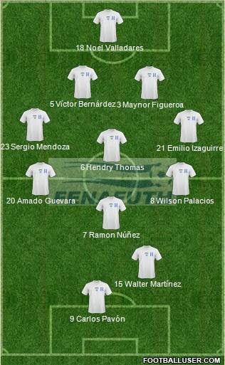 Honduras 4-4-2 football formation