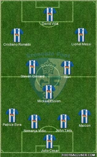 Grenoble Foot 38 football formation