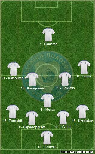 Greece 4-5-1 football formation