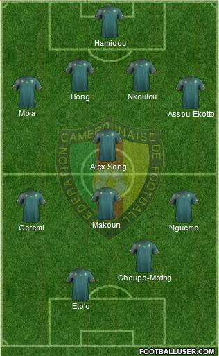 Cameroon football formation