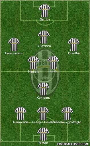 Juventus football formation