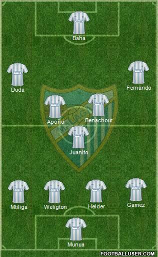 M laga c f s a d spain football formation for Juanito makande malaga