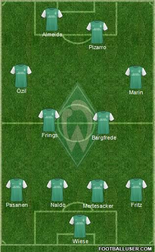 Werder Bremen Germany Football Formation