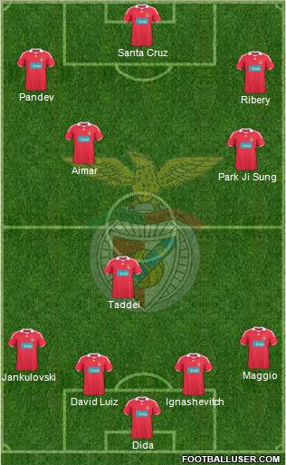 Sport Lisboa e Benfica - SAD football formation