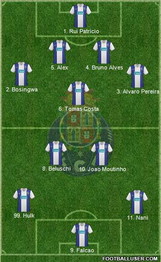 Futebol Clube do Porto - SAD football formation