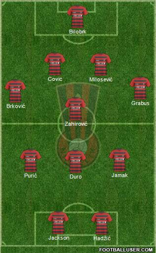 NK Celik Zenica football formation