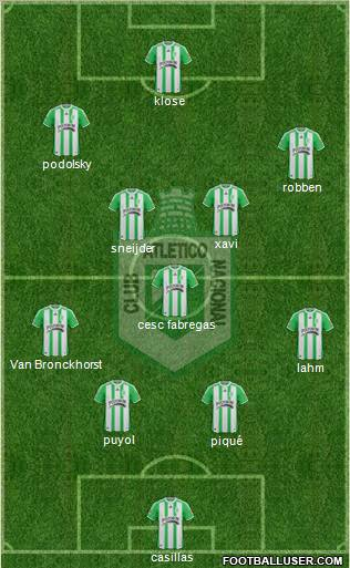 CDC Atlético Nacional football formation