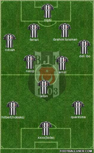 Besiktas JK football formation