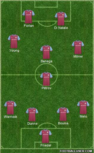Aston Villa football formation