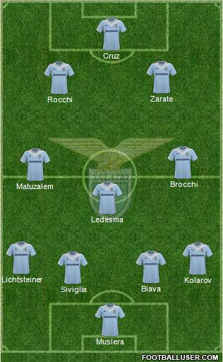 S.S. Lazio football formation