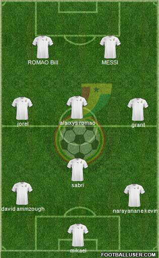 Ghana football formation