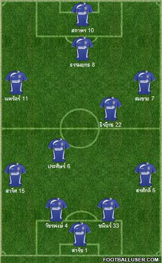 Ipswich Town football formation