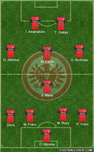 Eintracht Frankfurt football formation