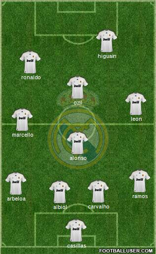 All Real Madrid C.F. (Spain) Football Formations - page 10122