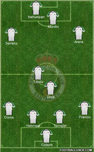 R. Racing Club S.A.D. football formation
