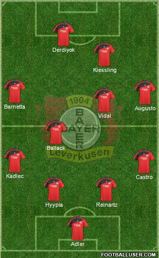 Bayer 04 Leverkusen football formation
