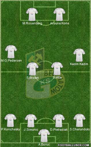 GKS Belchatow football formation
