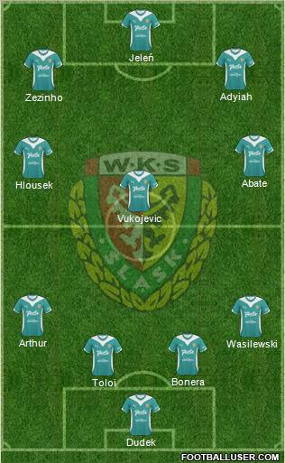 WKS Slask Wroclaw football formation