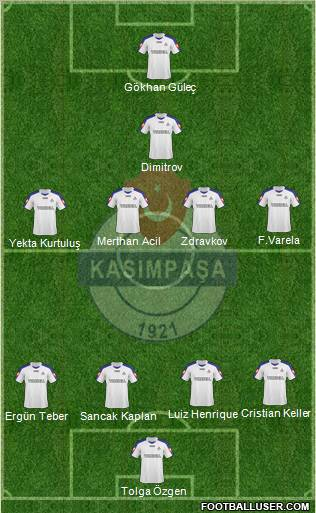 Kasimpasa football formation