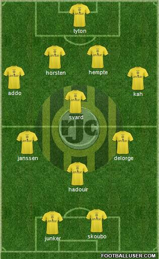 Roda JC football formation