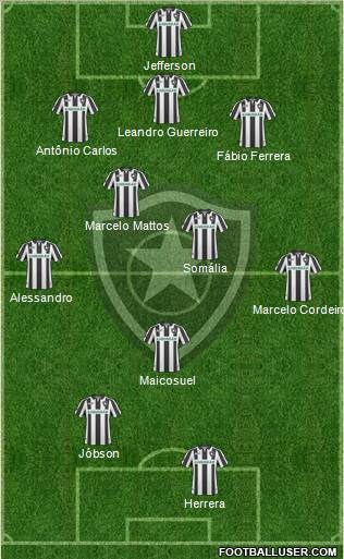Botafogo FR football formation