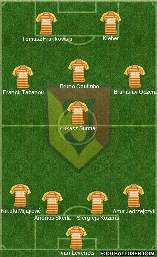 Jagiellonia Bialystok football formation