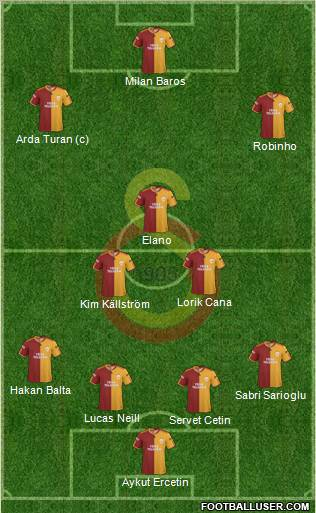 Galatasaray SK football formation