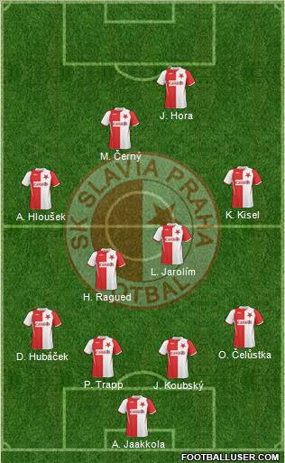 Slavia Prague football formation