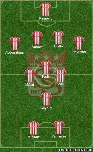 Sivasspor football formation