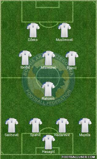 Bosnia and Herzegovina football formation