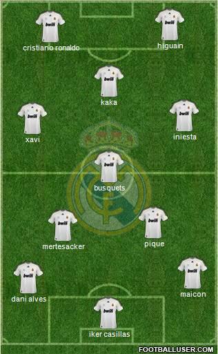 Real Madrid C F Spain Football Formation