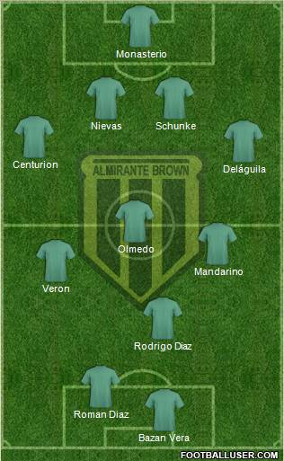 Almirante Brown football formation