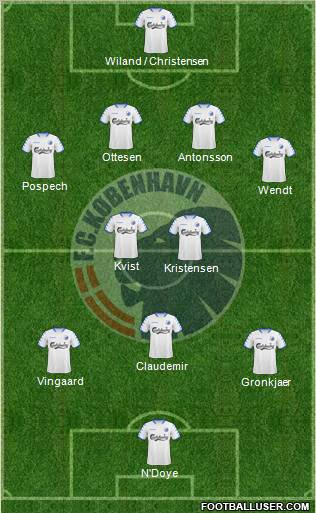 Football Club København 4-2-3-1 football formation
