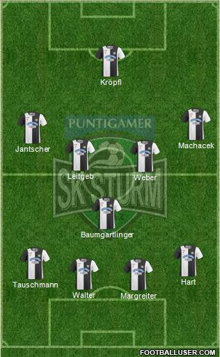 SK Sturm Graz 4-4-2 football formation
