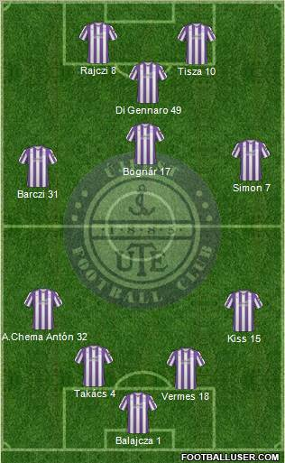 Újpest FC football formation